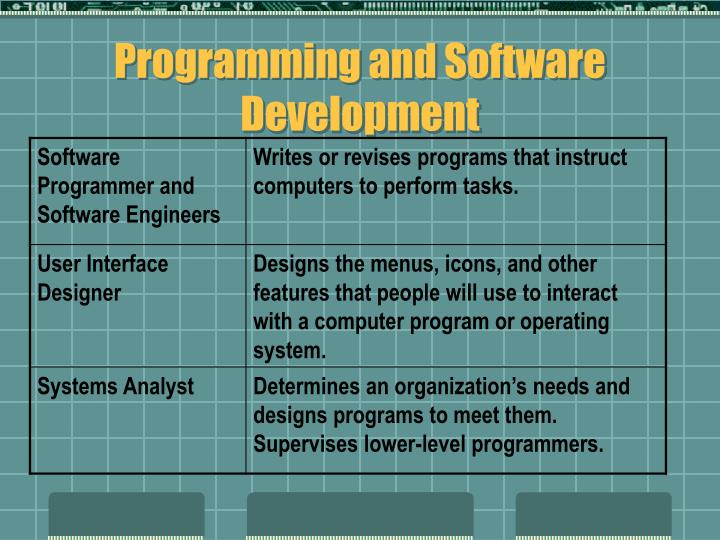 Programming and Software Development