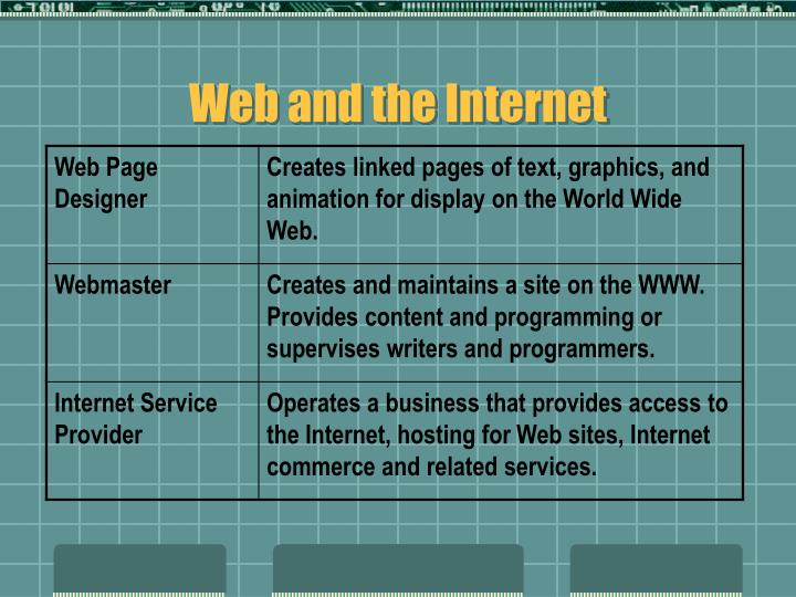 Web and the Internet