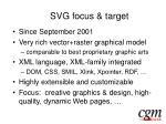 svg focus target