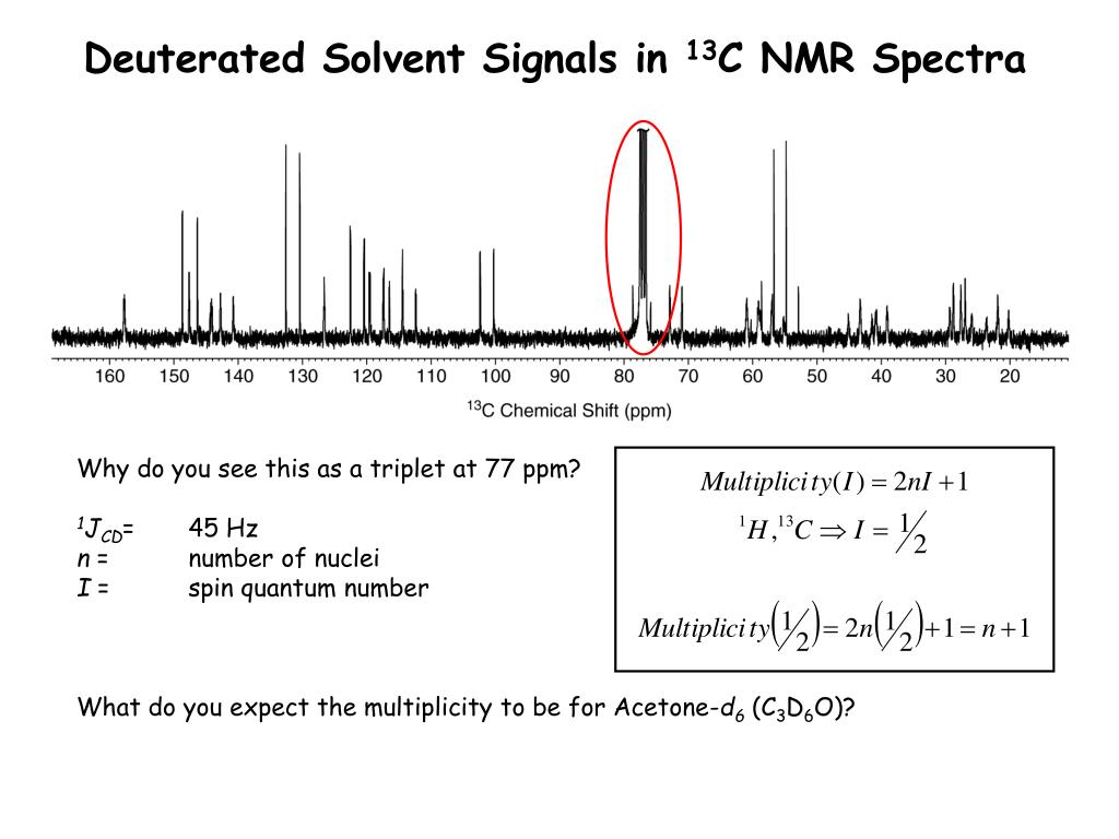 Deuterated Solvent Signals in