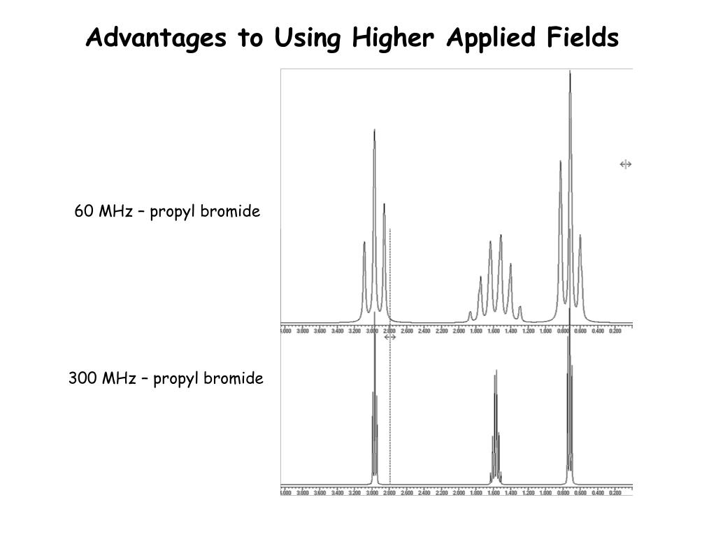 Advantages to Using Higher Applied Fields