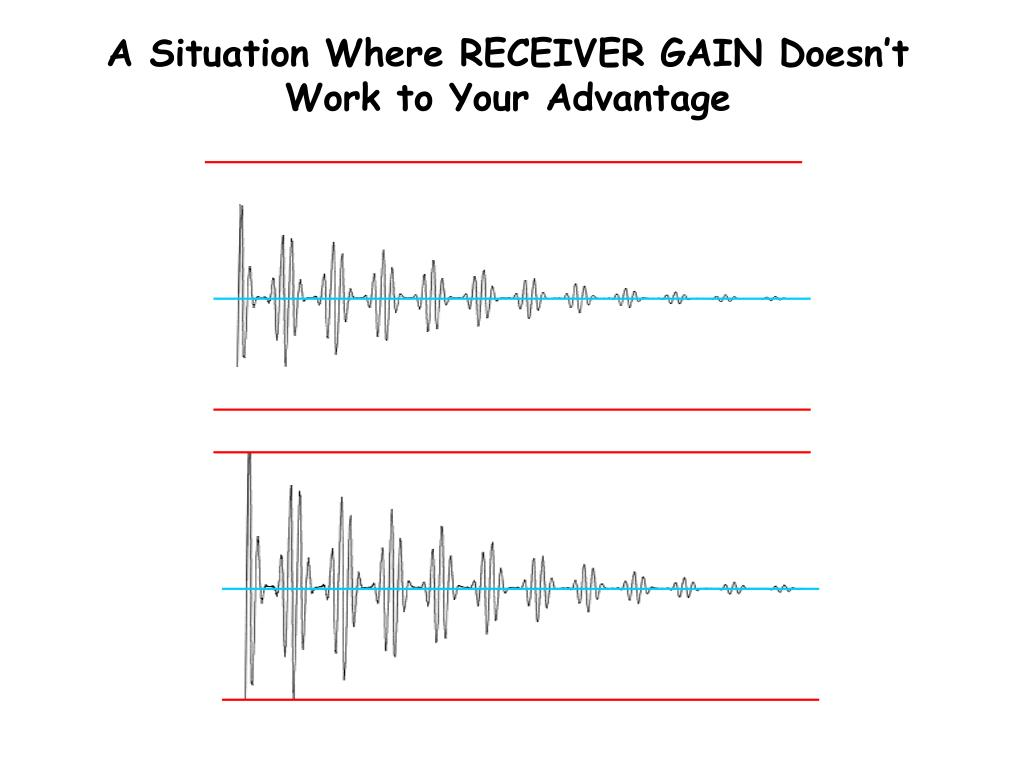 A Situation Where RECEIVER GAIN Doesn't Work to Your Advantage