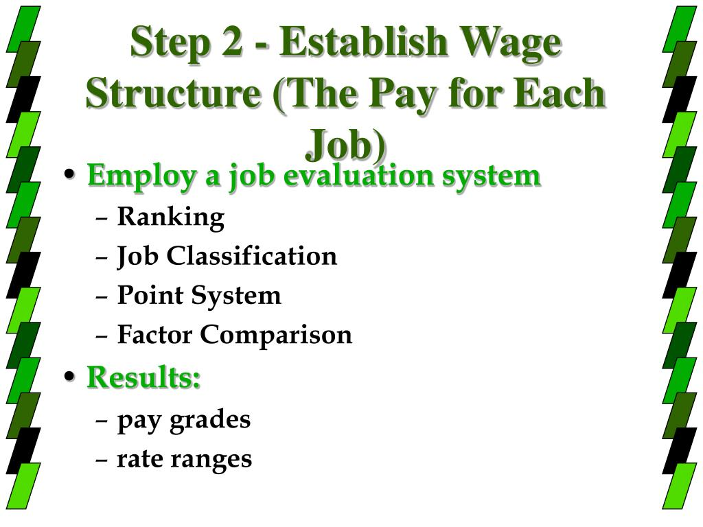 Step 2 - Establish Wage Structure (The Pay for Each Job)
