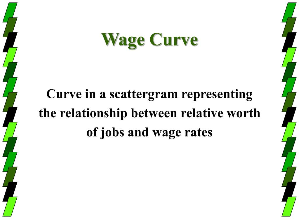 Wage Curve