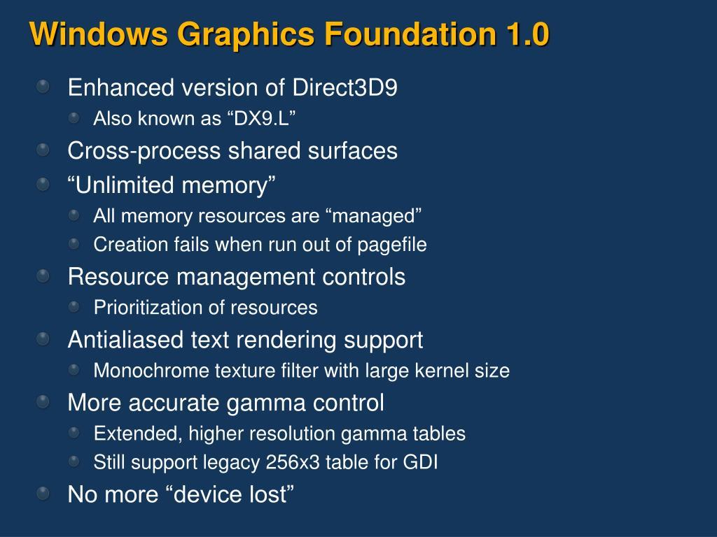 Windows Graphics Foundation 1.0