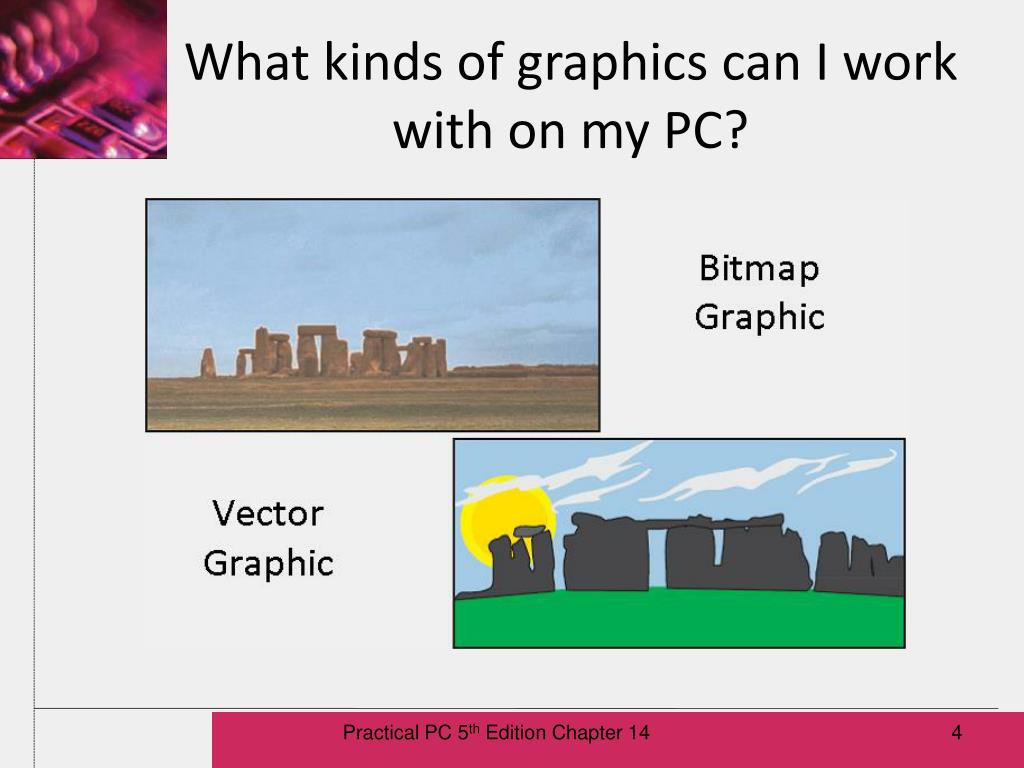 What kinds of graphics can I work with on my PC?