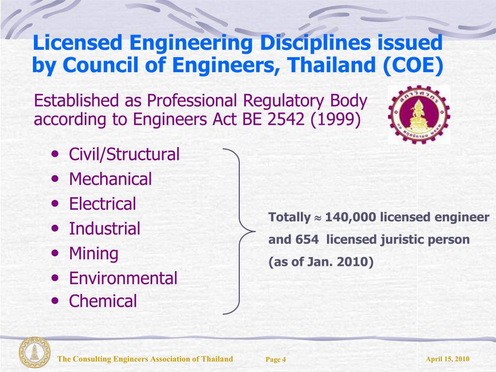Licensed Engineering Disciplines issued by Council of Engineers, Thailand (COE)