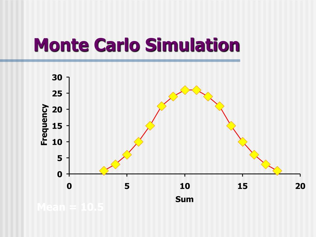 what is monte carlo simulation pdf