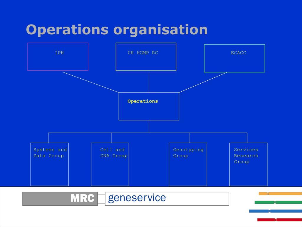 Operations organisation