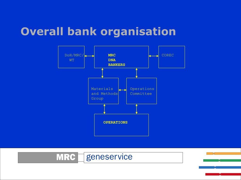 Overall bank organisation