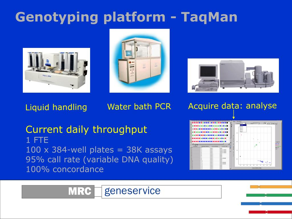 Genotyping platform - TaqMan