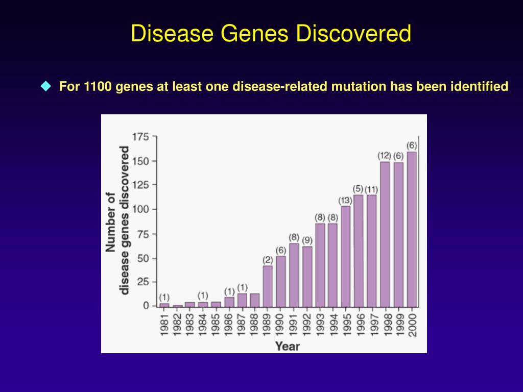 Disease Genes Discovered