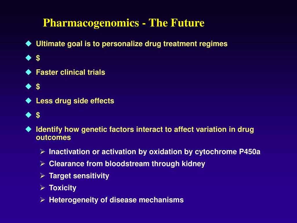 Pharmacogenomics - The Future