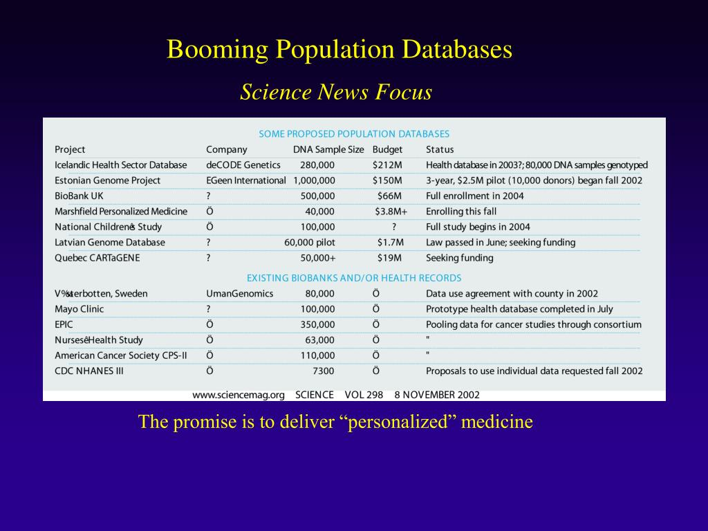 Booming Population Databases