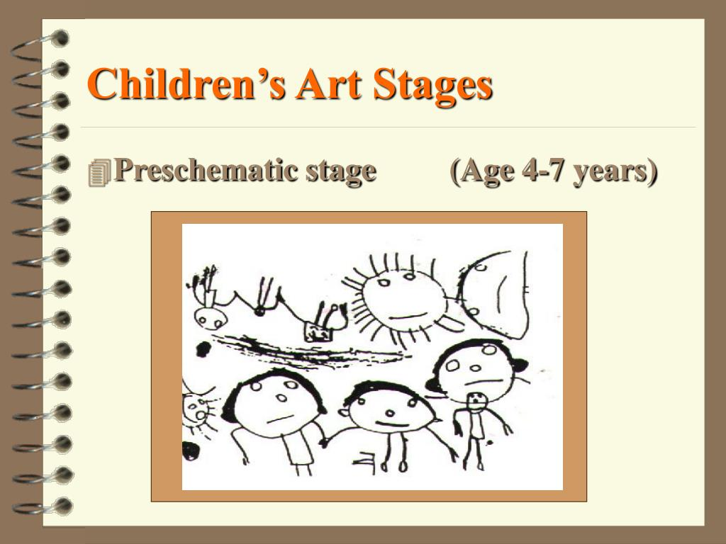 Children's Art Stages