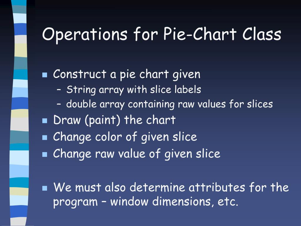 Operations for Pie-Chart Class