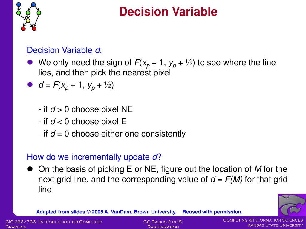 Decision Variable