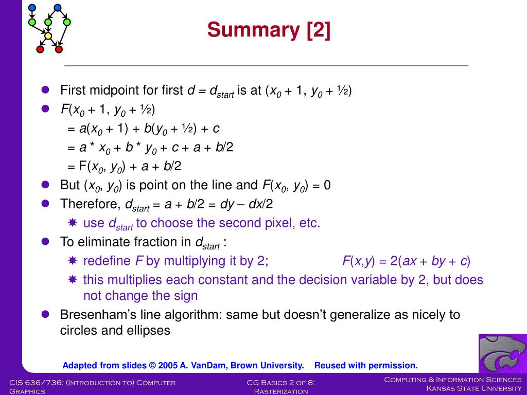 Summary [2]