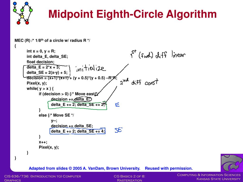 Midpoint Eighth-Circle Algorithm