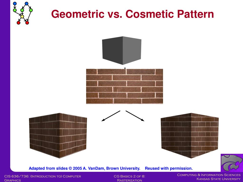Geometric vs. Cosmetic Pattern