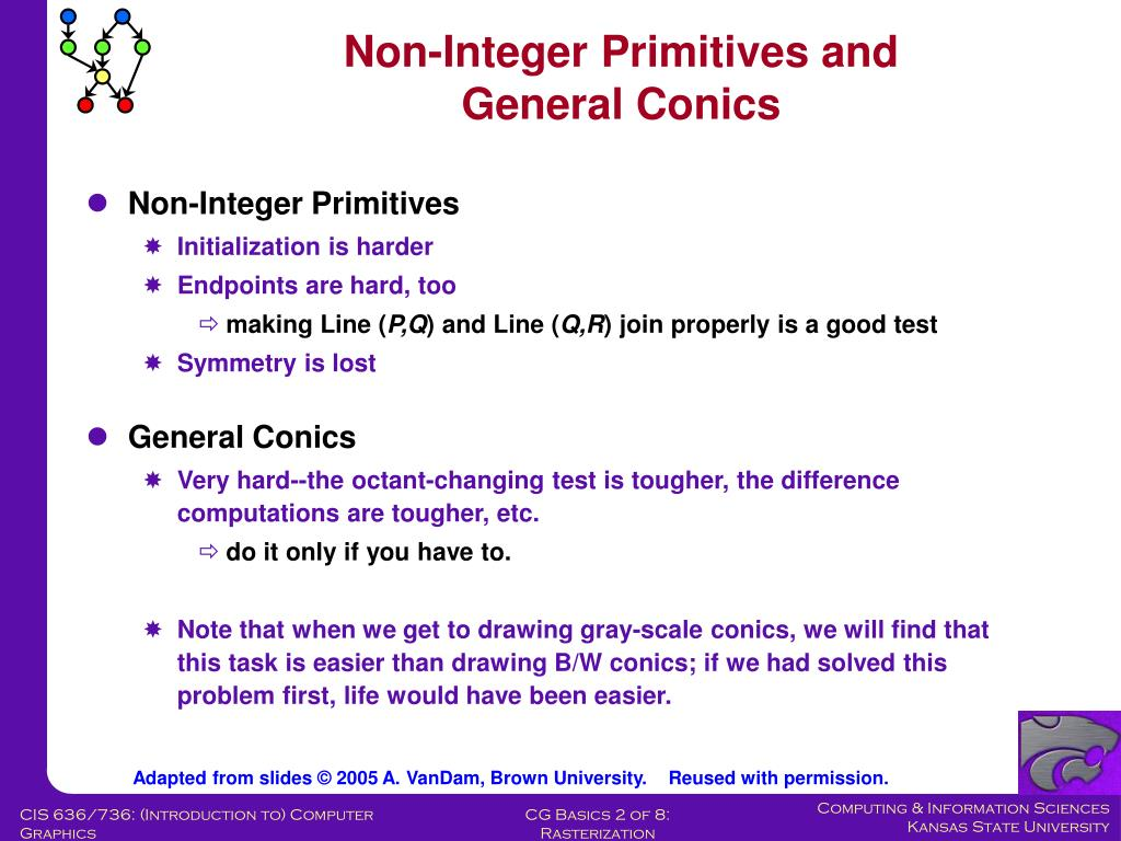 Non-Integer Primitives and