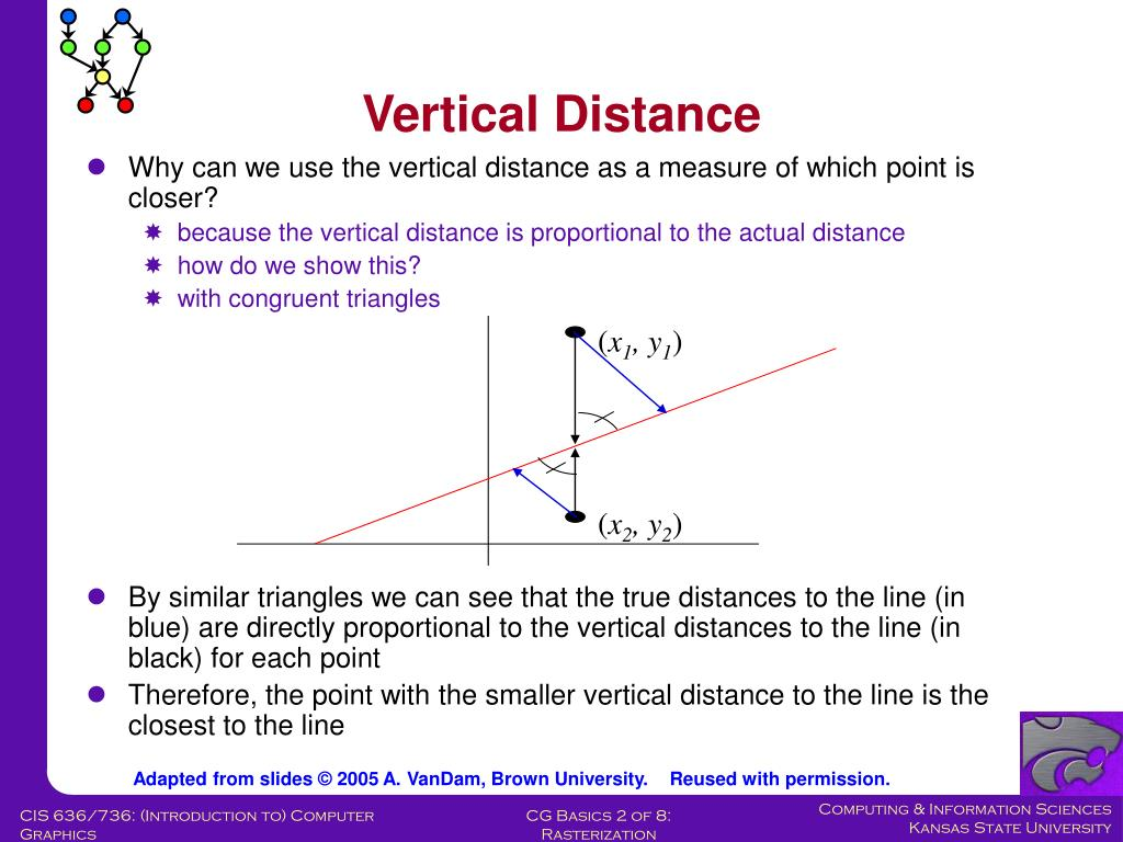 Vertical Distance