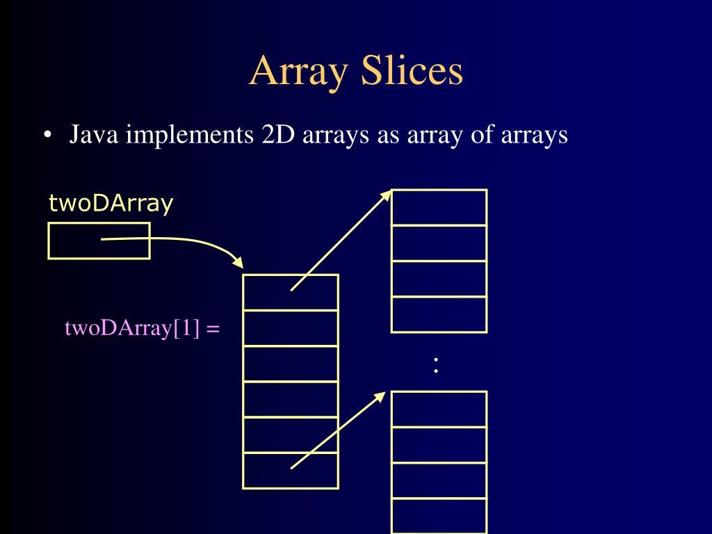 Java implements 2D arrays as array of arrays