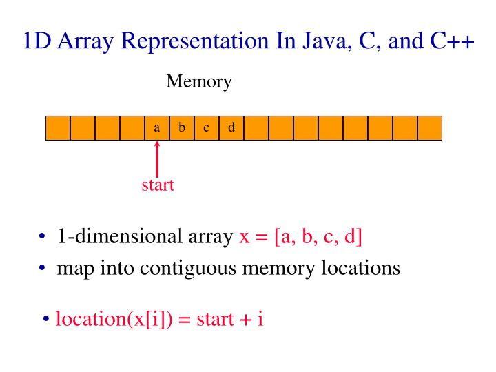 1d array representation in java c and c