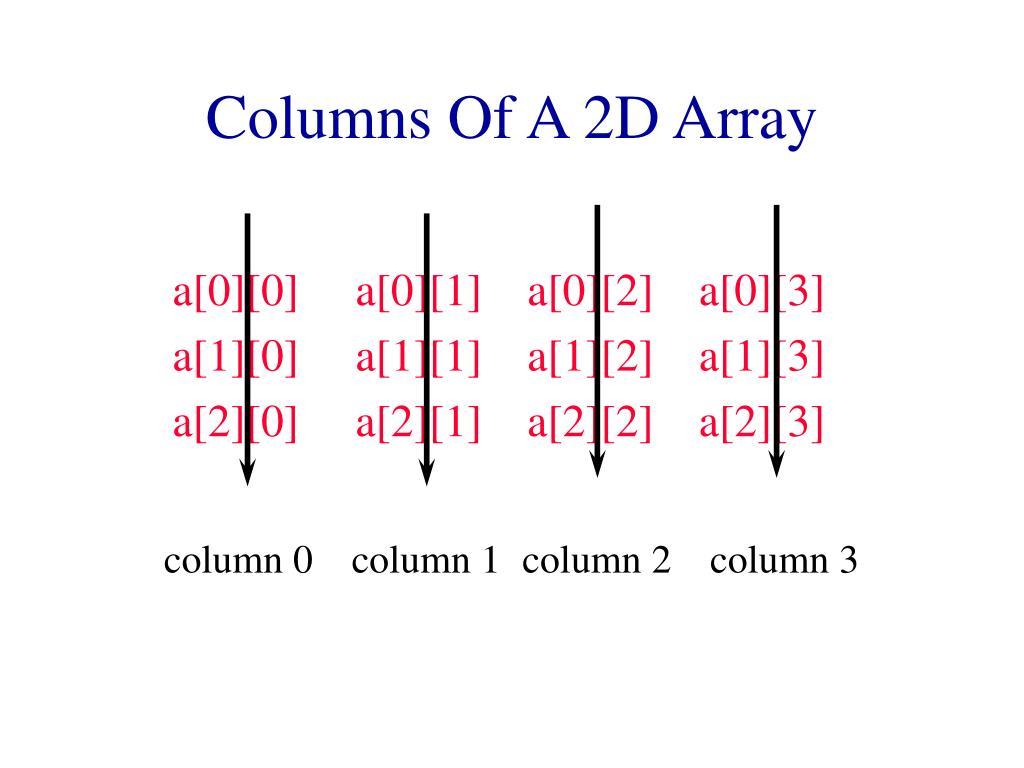 Columns Of A 2D Array