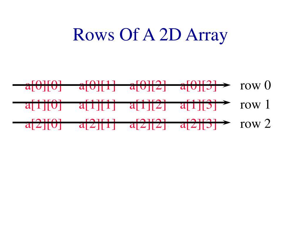 Rows Of A 2D Array