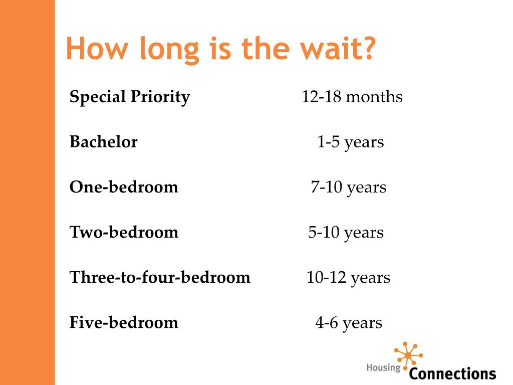 How long is the wait?
