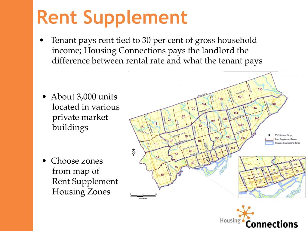 Rent Supplement