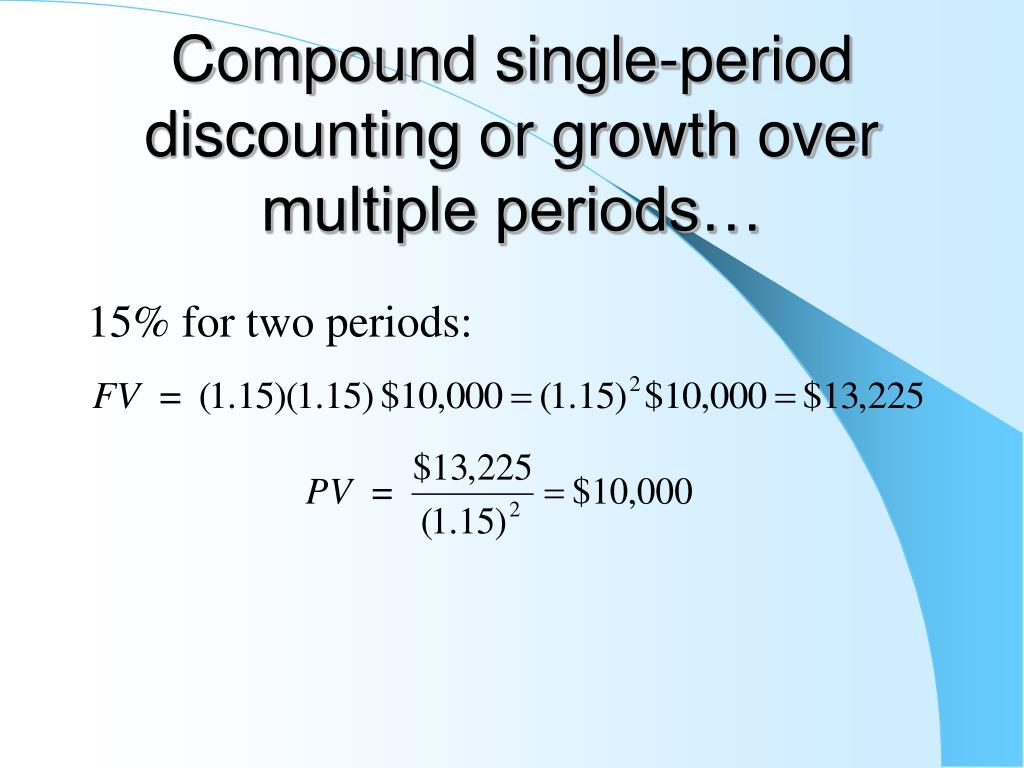 Compound single-period discounting or growth over multiple periods…