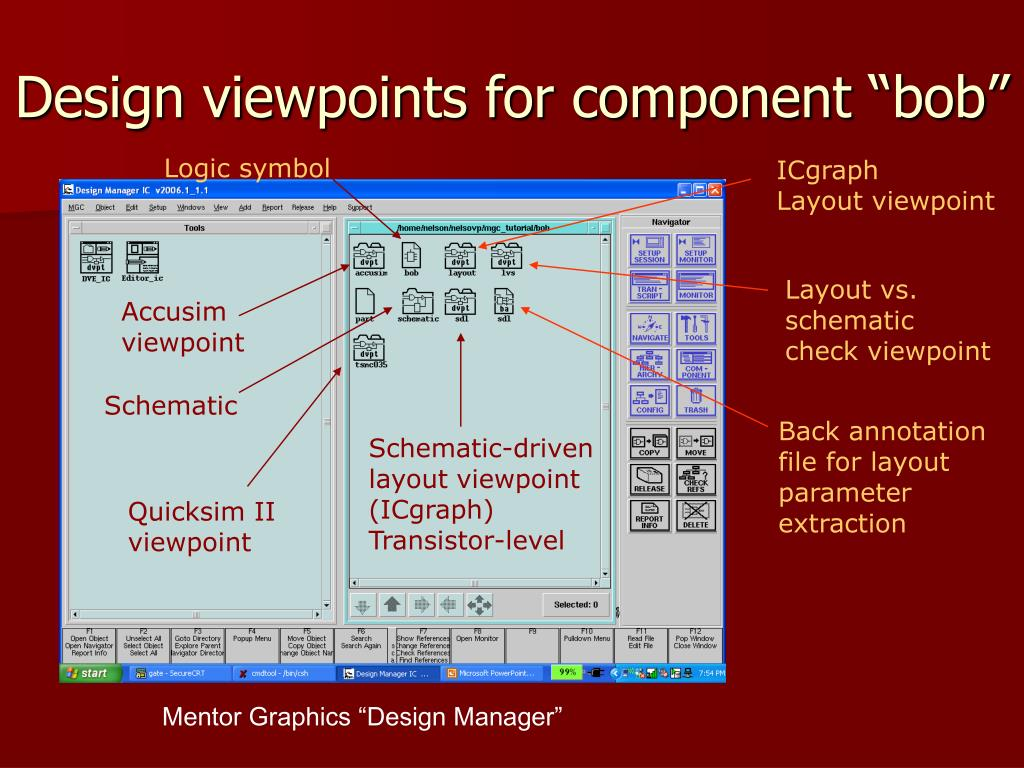 """Design viewpoints for component """"bob"""""""