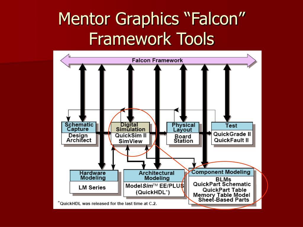 "Mentor Graphics ""Falcon"" Framework Tools"