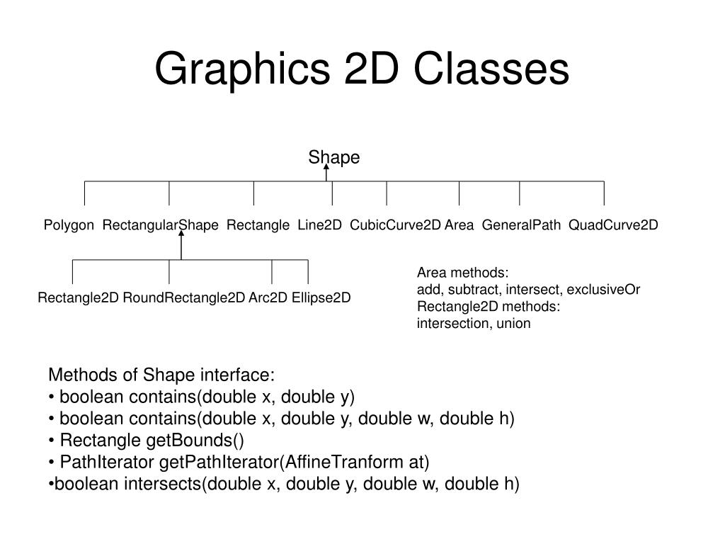 Graphics 2D Classes