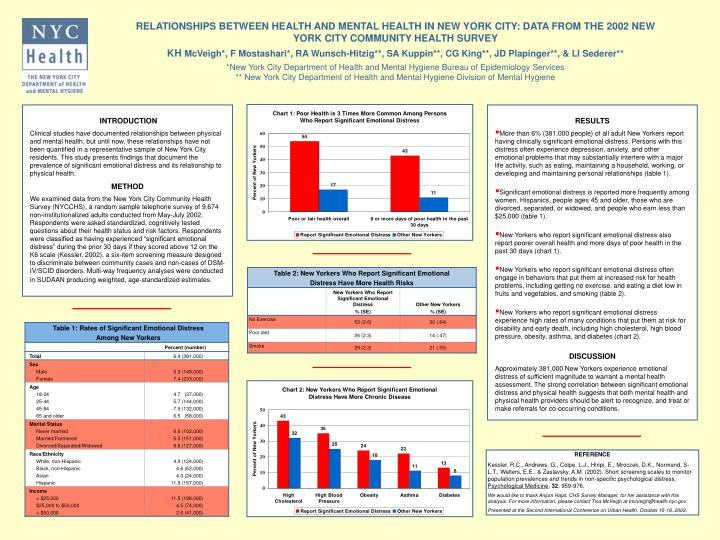 RELATIONSHIPS BETWEEN HEALTH AND MENTAL HEALTH IN NEW YORK CITY: DATA FROM THE 2002 NEW YORK CITY CO...