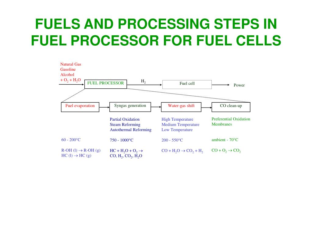 FUELS AND PROCESSING STEPS IN FUEL PROCESSOR FOR FUEL CELLS