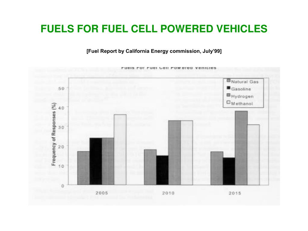 FUELS FOR FUEL CELL POWERED VEHICLES