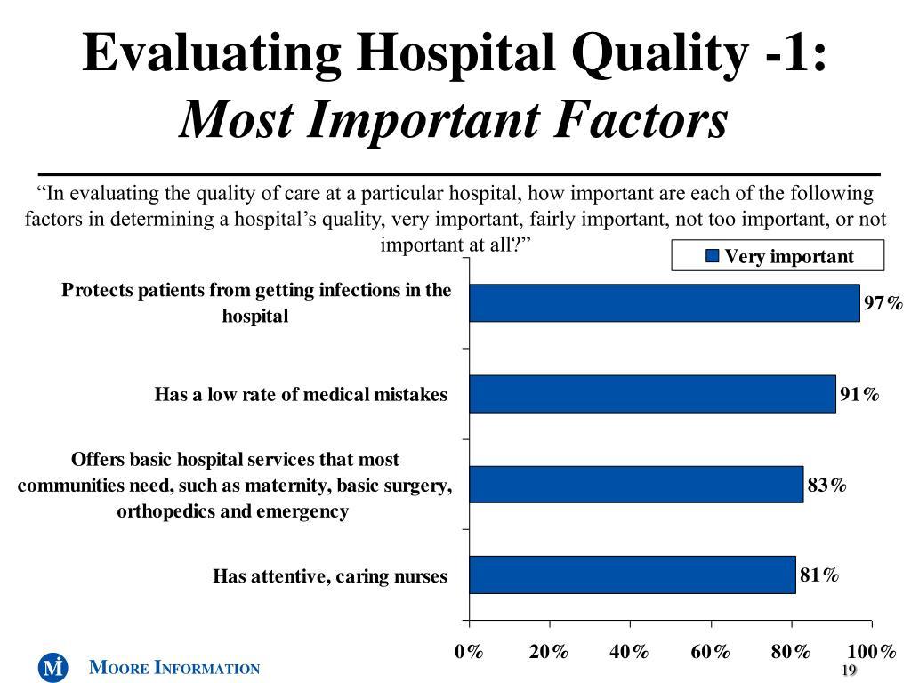 Evaluating Hospital Quality -1: