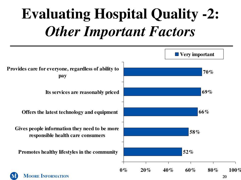 Evaluating Hospital Quality -2: