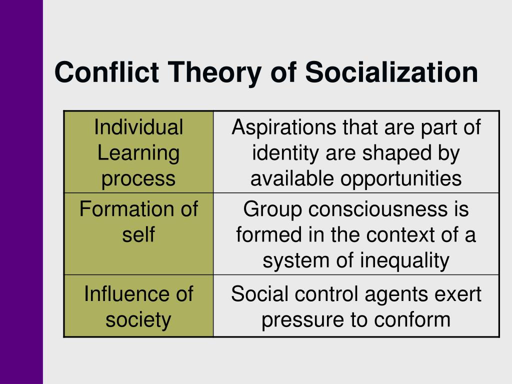 Conflict Theory of Socialization
