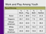 work and play among youth35