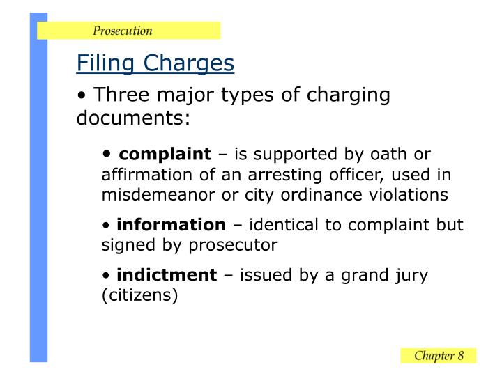Filing Charges