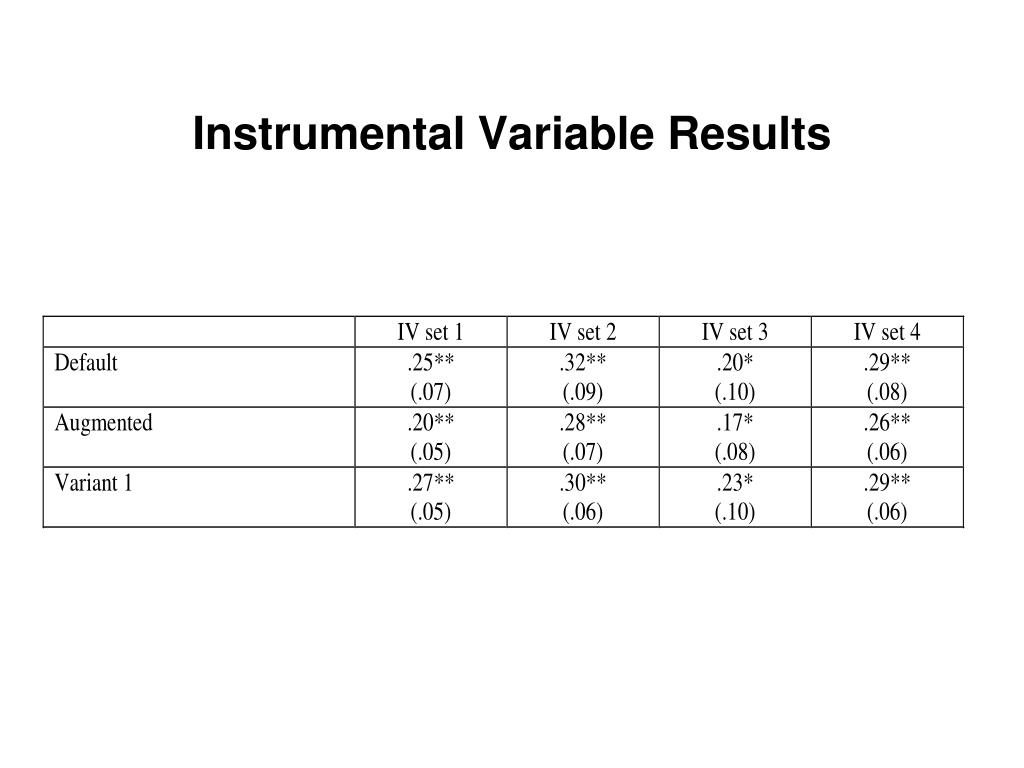 Instrumental Variable Results