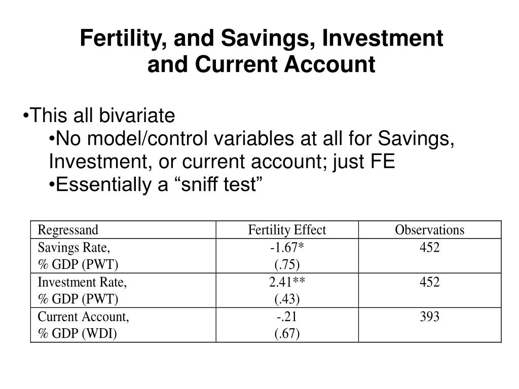 Fertility, and Savings, Investment