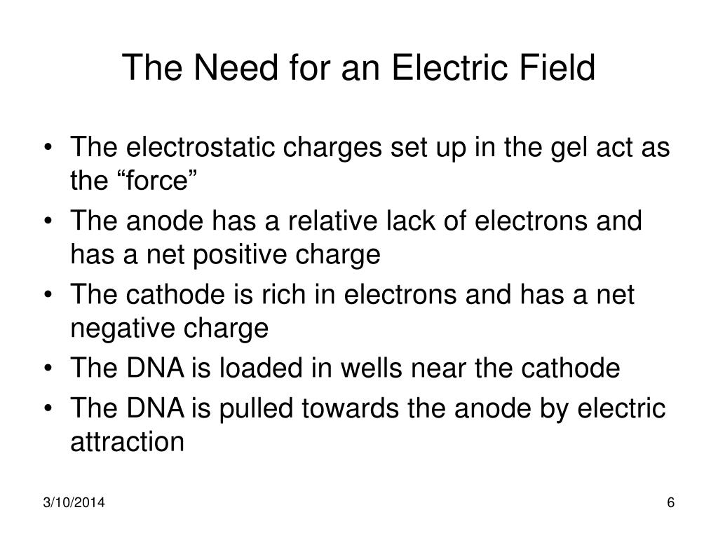 The Need for an Electric Field