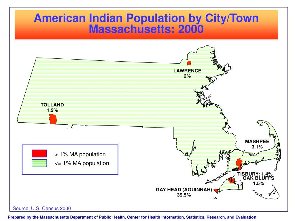 American Indian Population by City/Town Massachusetts: 2000
