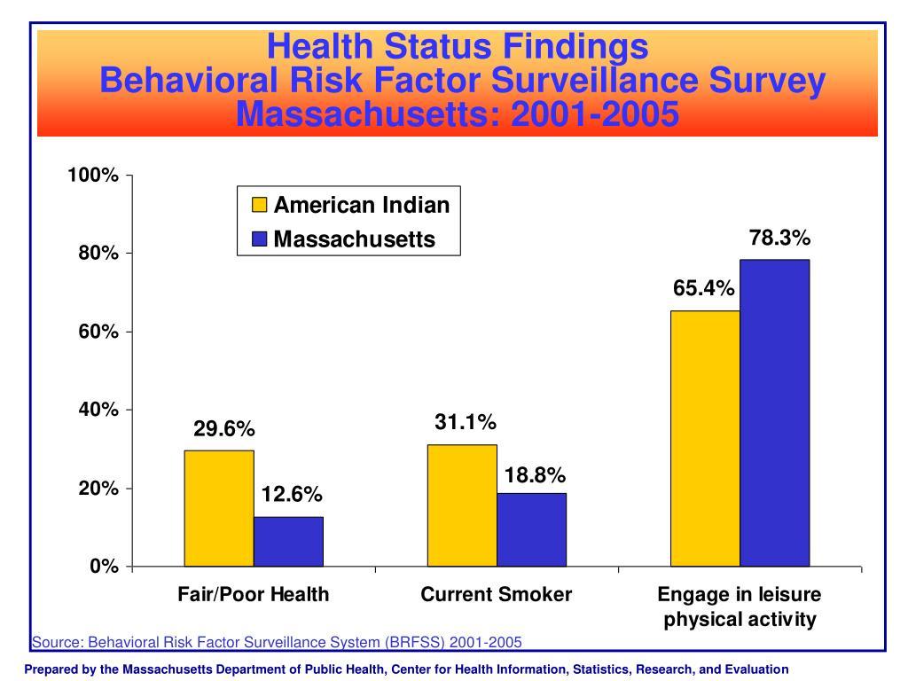 Health Status Findings