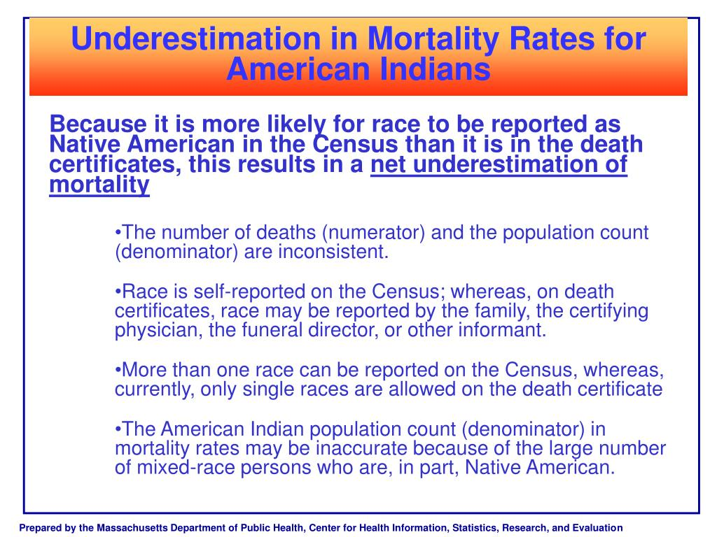 Underestimation in Mortality Rates for American Indians